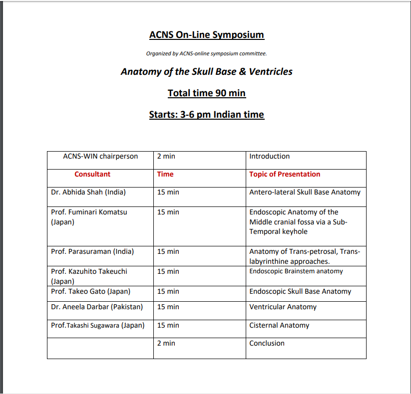 "RECORDED Sunday, Feb 3, ACNS On-Line Symposium, from Pakistan, ""Anatomy of the Skull Base and Ventricles"""